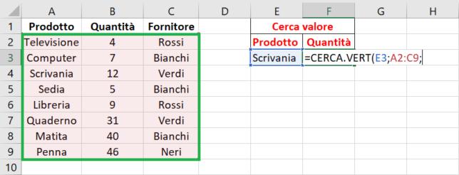 Formula cerca vert: secondo parametro