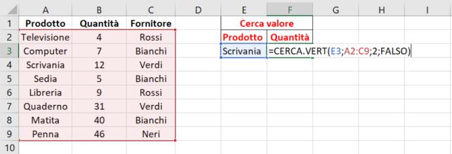 Formula cerca vert completa