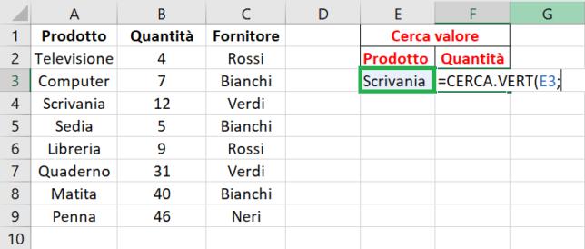 Formula cerca vert: primo parametro
