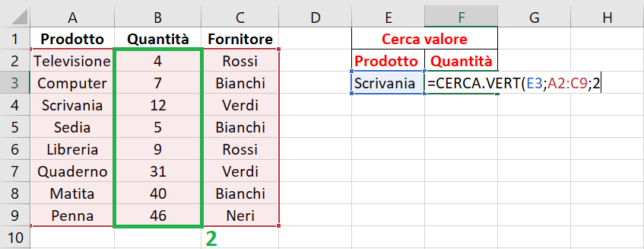 Formula cerca.vert: terzo parametro