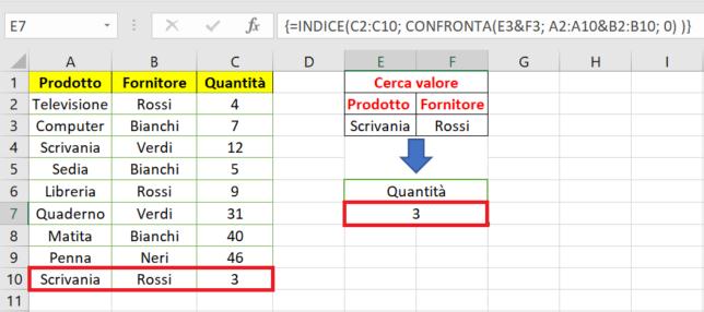 Formule indice e confronta