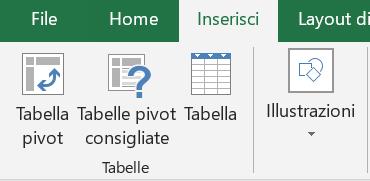 Inserisci tabella pivot