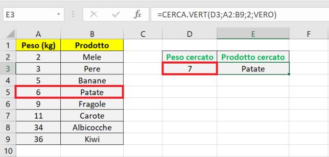 Formula cerca verticale con corrispondenza approssimativa